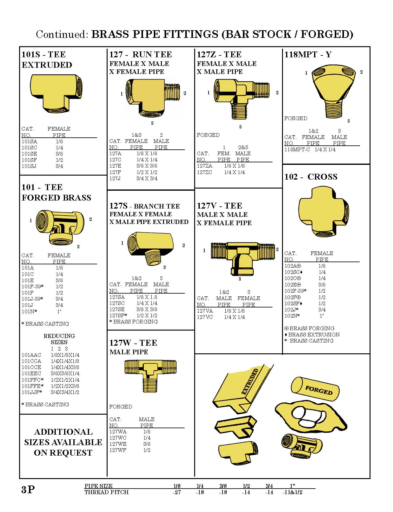 Brass fittings hardware mfg