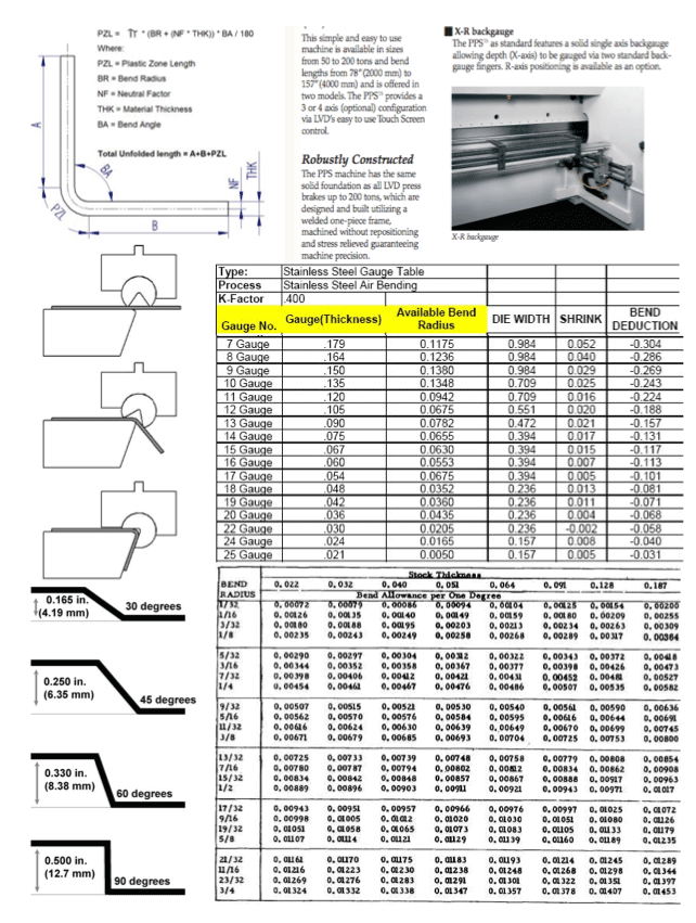 sheet-metal-pg2