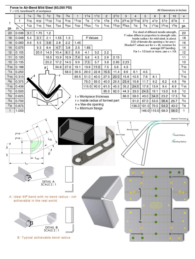 sheet-metal-pg3