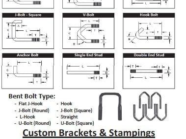 Bent Threaded Bolts Cut or Roll Thread