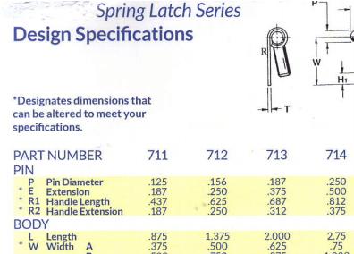 Springlatch (Deadbolts)