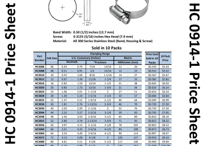 HC Series Worm Drive Hose Clamps
