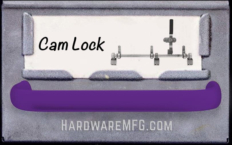 Drawer-Cam Locks